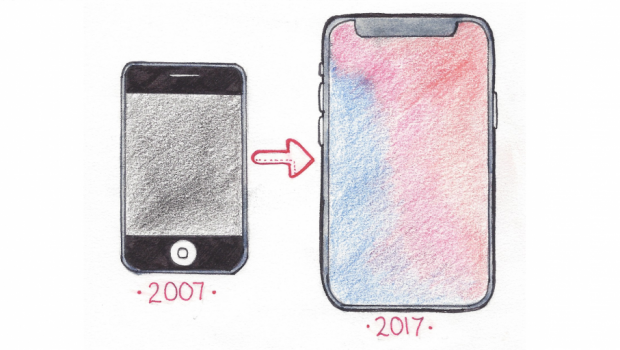 iPhones through the ages